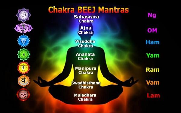 Chakra-BEEJ-Mantras600x300